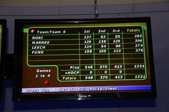 HOG Bowling (23)
